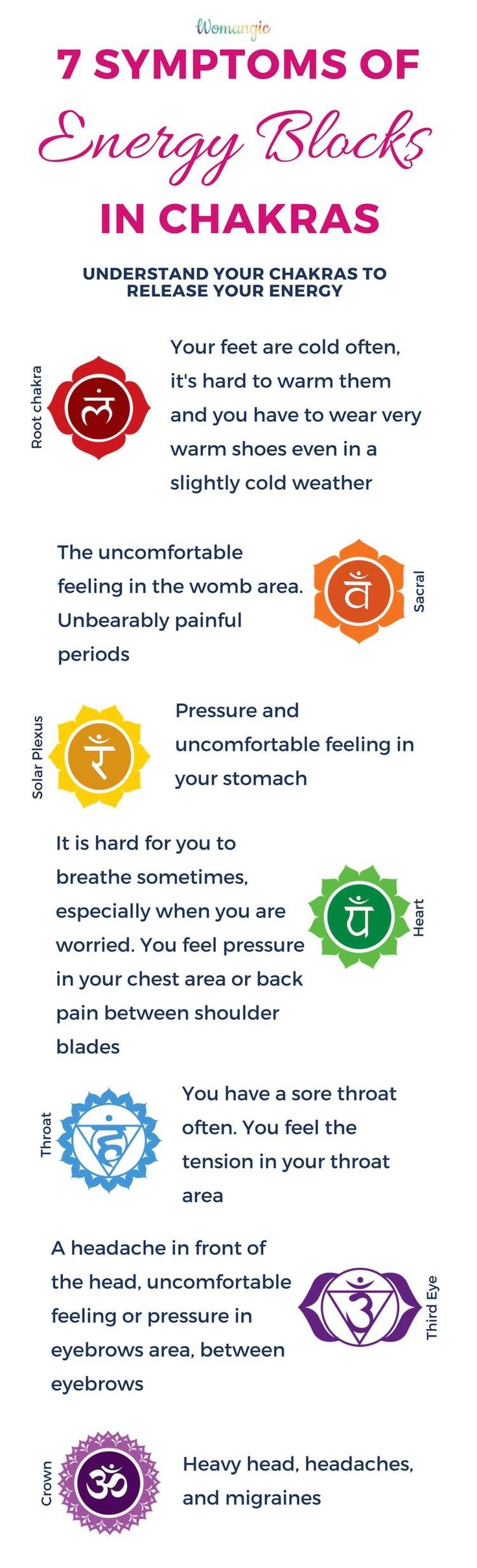 symptoms of energy blocks in chakras