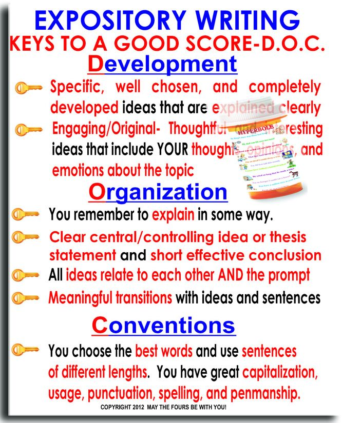 expository essay prompts for 6th grade Grade 8 expository prompt nest, write an expository essay explain ning how the red‐cockaded woodpecker's nesting.