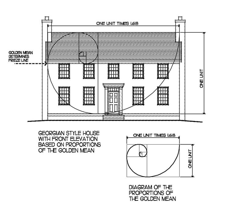 Georgian housing based on principles on the golden ratio... apparently
