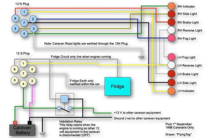 Inspiration 12s Wiring Diagram Caravan Tow Caravan Wiring ...