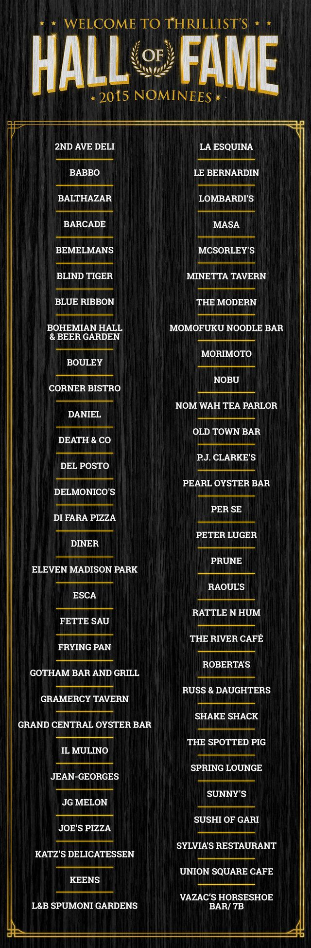 Thrillist Food and Drink Hall of Fame - NYC 2015 Nominees