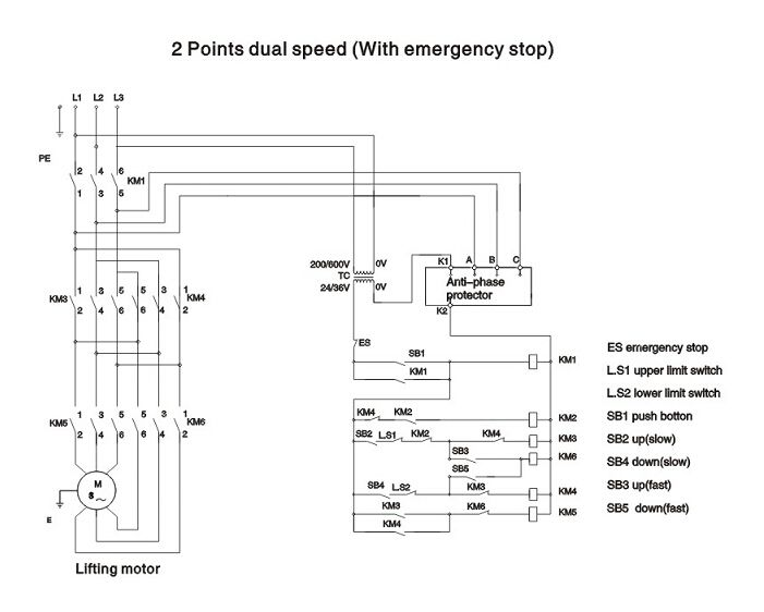 2 Points Dual Speed With Emergency Stop And Anti Phase