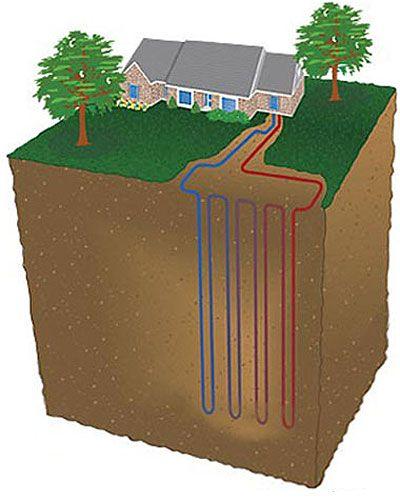 Geothermal Energy In Homes