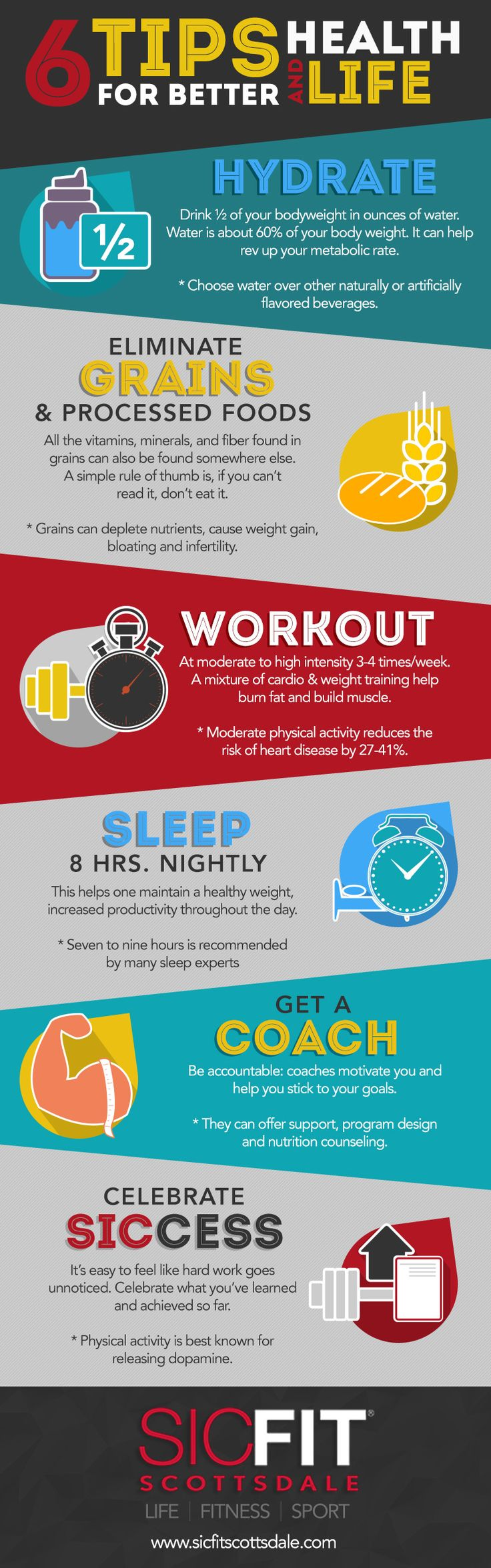 ​ better health and life infographic