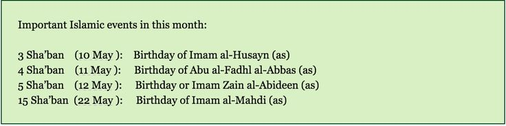 Important Islamic events for Shaban 2016