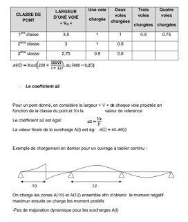 exemple de calcul de pont en b ton arm pdf cours de genie civil pinterest. Black Bedroom Furniture Sets. Home Design Ideas