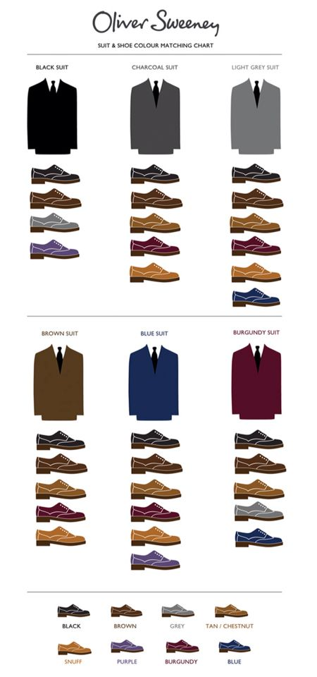 Suit/shoe colour combination guide