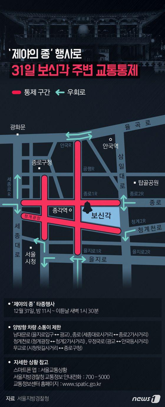 [그래픽뉴스] 31일 보신각 주변 교통통제 http://www.news1.kr/photos/details/?1707500 Designer, Eunyoung Bang.