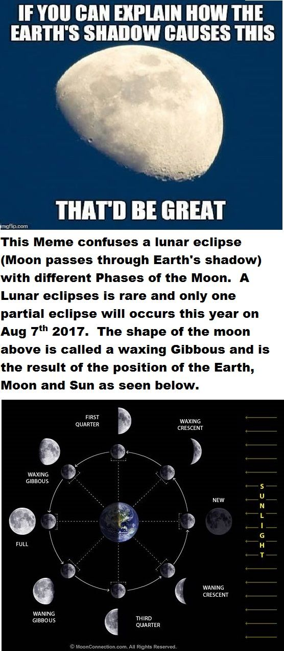 Lunar phases -> http://www.moonconnection.com/moon_phases.phtml Lunar Eclipses -> http://www.mreclipse.com/Special/LEprimer.html #FlatEarth #Follow