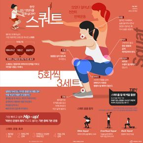 스쿼트, 명품 HIP을 위한 인고의 1분 [인포그래픽] #squat / #Infographic ⓒ 비주얼다이브 무단 복사·전재·재배포 금지