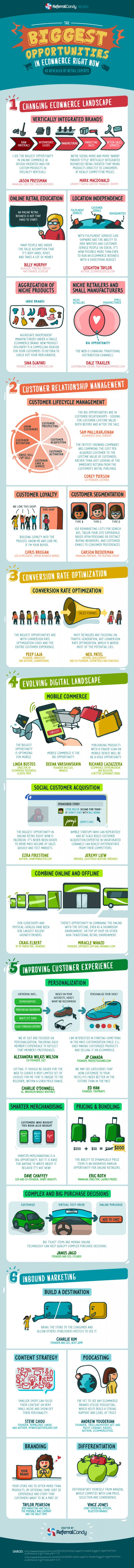 Infografica opportunità e-commerce