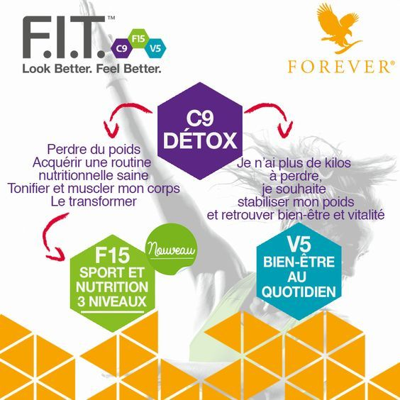 Forever FIT is an advanced nutritional, cleansing and weight-management program, which includes everything you need to look better and feel better. Visit my website to learn more ...