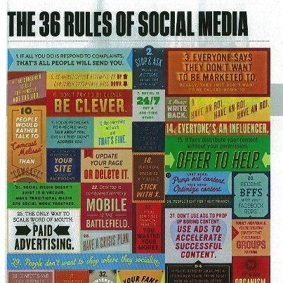 36 zasad mediów społecznościowych. Dobre cytaty z wiarygodnych źródeł.