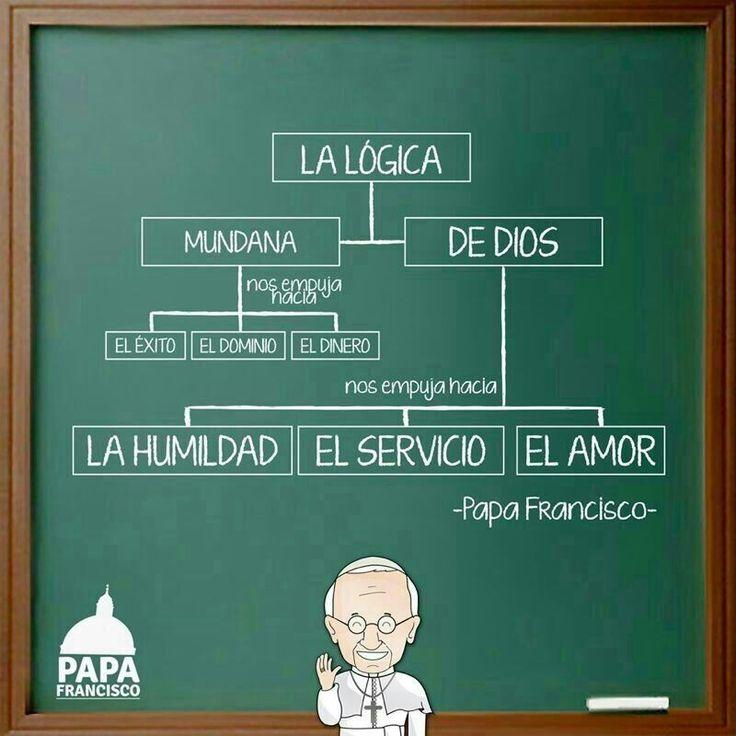 Papa Francisco: la lógica del mundo Vs. la lógica de Dios