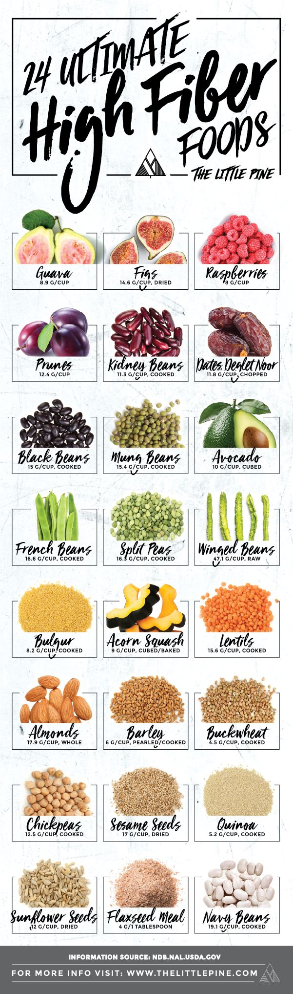 Need more fiber in your diet? Save this cheat sheet. | 7 Ways To Eat A Little Healthier This Week