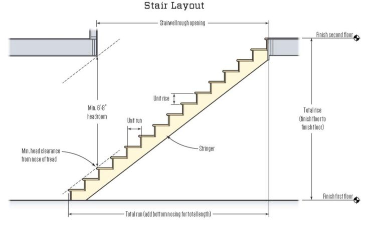 Single Deck Step