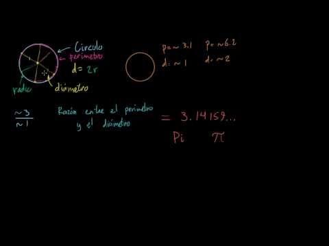 Los círculos: radio, diámetro, circunferencia y pi | Los sectores y arcos del círculo | Khan Academy
