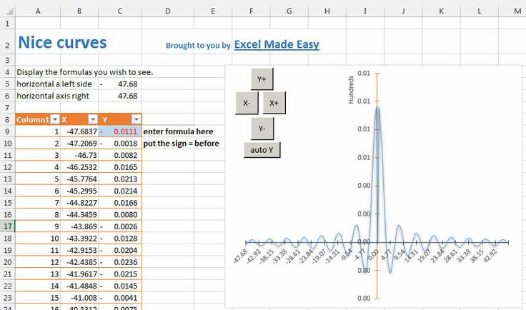 Plot any formula in Excel Template to plot formula in