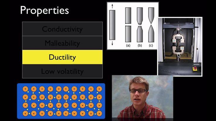 Bozeman Science video - Metallic Bonding #ChemicalBonds