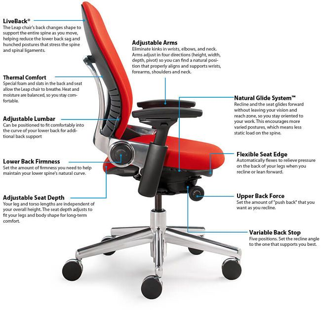 The Elements Of A Good Computer Chair Leap Chair Office Chair Chair