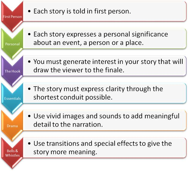 Best Storytelling Images On   Digital Storytelling