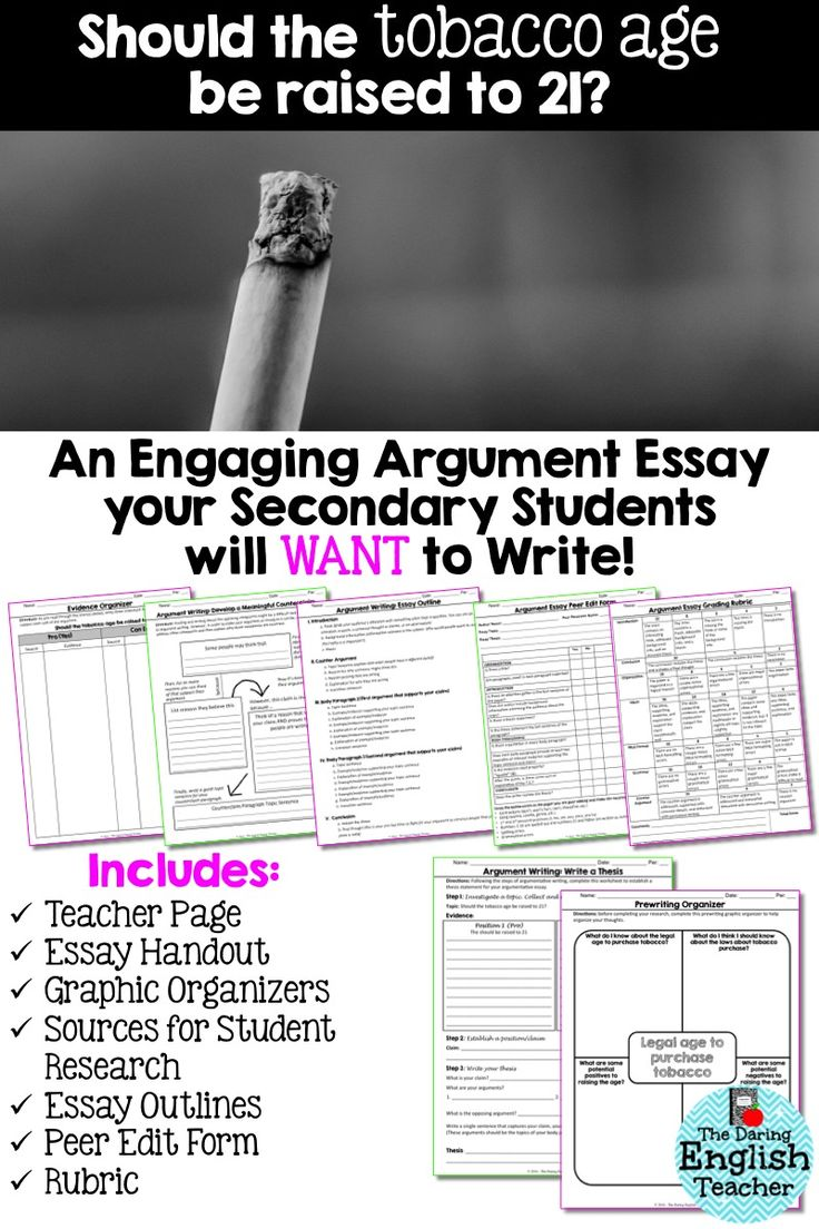 Visual organizer  Building an argument