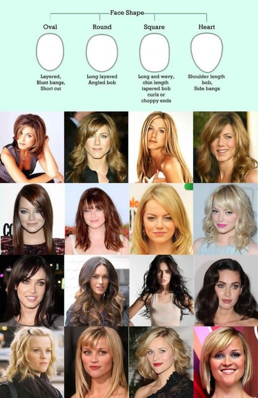 Finding The Right Hairstyle To Suit Your Face Shape Oval Face Hairstyles Face Shape Hairstyles Oval Face Haircuts