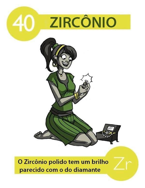 O Zircônio é o elemento químico de número atômico 40 que está situado na Tabela Periódica na família 4 ou 4B, sendo, portanto, um elemento de transição.  Gemas que continham zircônio já eram conhecidas desde os tempos bíblicos, denominadas de jargão, zircão e jacinto. Mas, o zircônio só veio a ser descoberto em 1789 pelo químico Martin Heinrich Klaproth (1743-1817), que o encontrou em pedras semipreciosas vindas do Ceilão (atual Siri Lanka). Somente em 1824 é que o zircônio foi isolado pelo