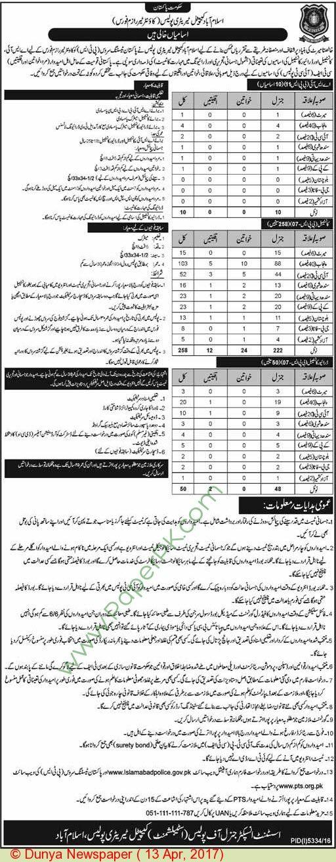 Police Department Islamabad Jobs