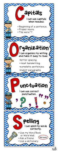 May easily be used for: self, peer, or teacher editing. I post these editing posters on my Writing Focus Wall and the students glue the bookmarks in their writing folders.