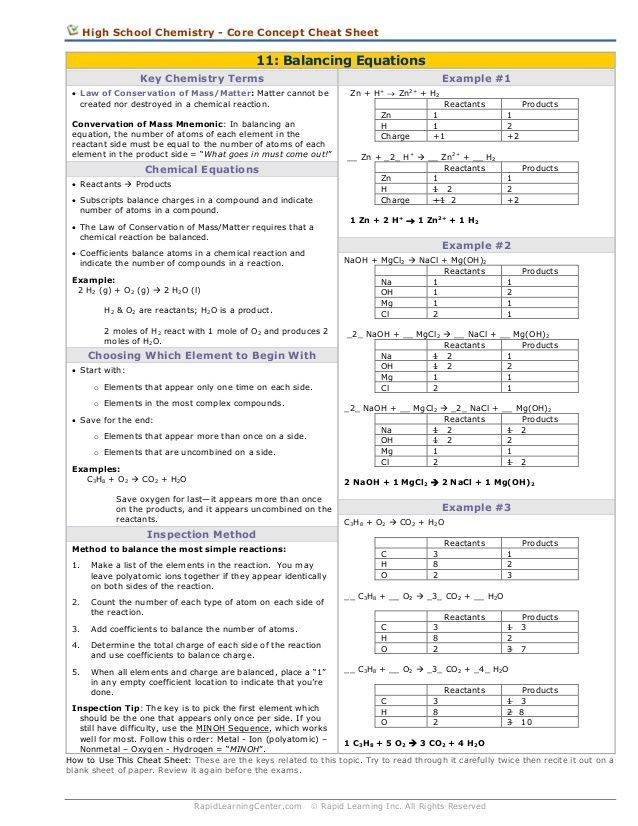 High School Chemistry Core Concept Cheat Sheet 11 Balancing