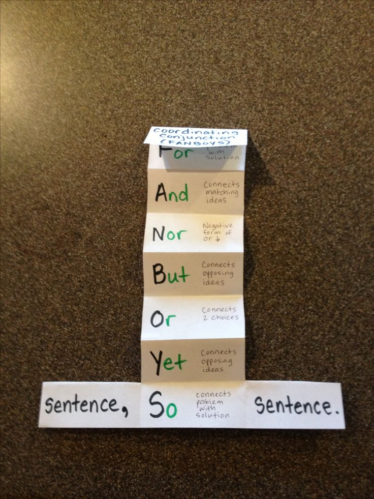 Idea for a lesson on conjunctions in compound sentences. Picture only.
