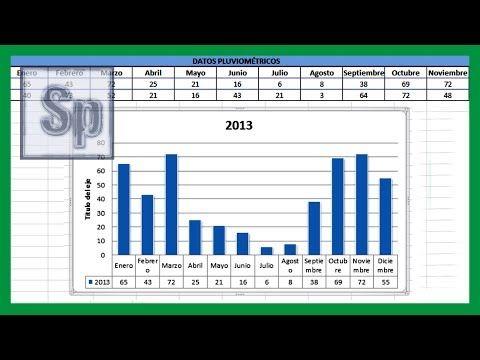 Excel - Crear gráficos estadísticos. Introducir datos Excel y crear gráficas. Tutorial en español HD - YouTube