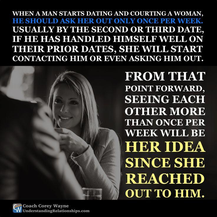 dating heidi women love confident