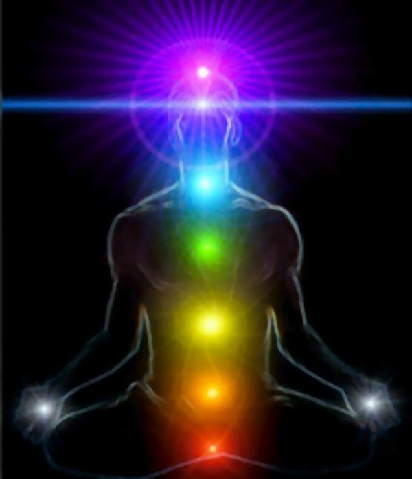 """Chakra Test - Take this free chakra test to find out how open each of your seven chakras is, questionnaire consists of 56 questions, to which you can answer """"not at all"""" through """"definitely."""" Try to be as honest as possible about yourself, as this will get you the most accurate results."""