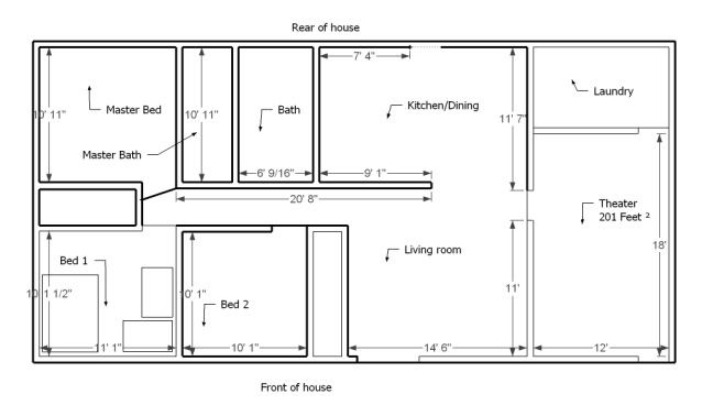Best layout for houses | Home design ideas O_o | Pinterest | House design,  Of and House