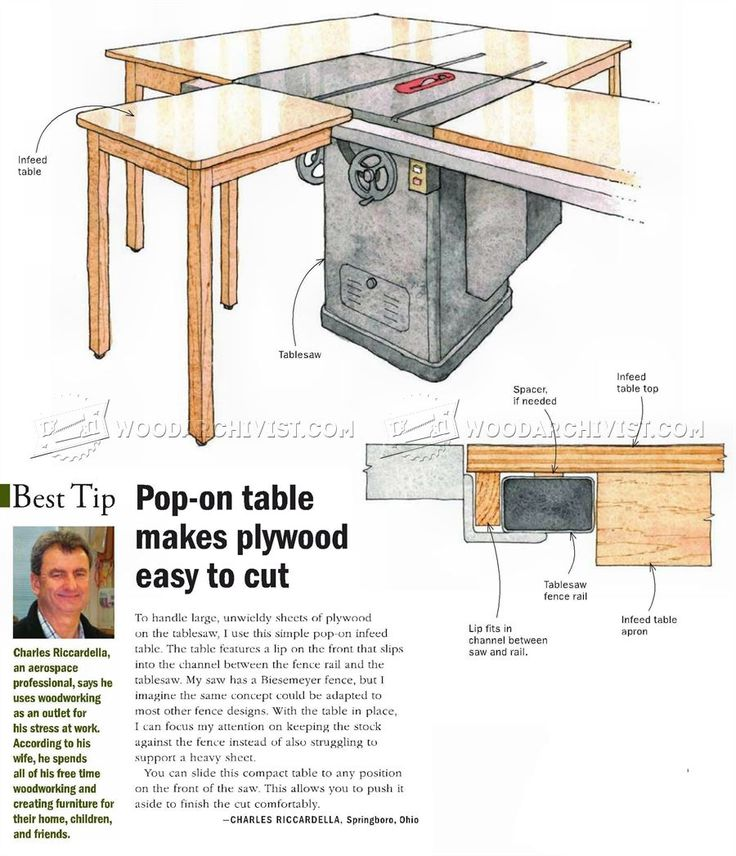 3110 Best Woodworking Images On Pinterest