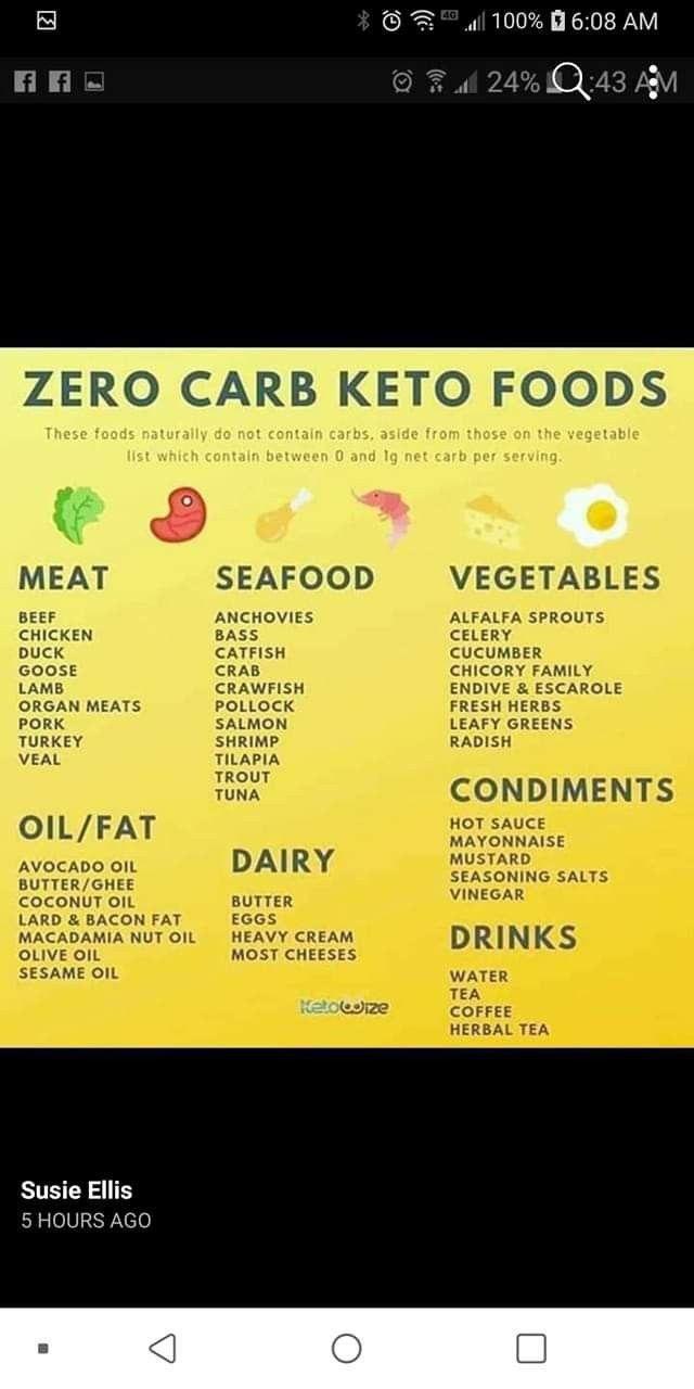 Pin By Terri On Keto Low Carb List Of Vegetables Alfalfa Sprouts Carbs