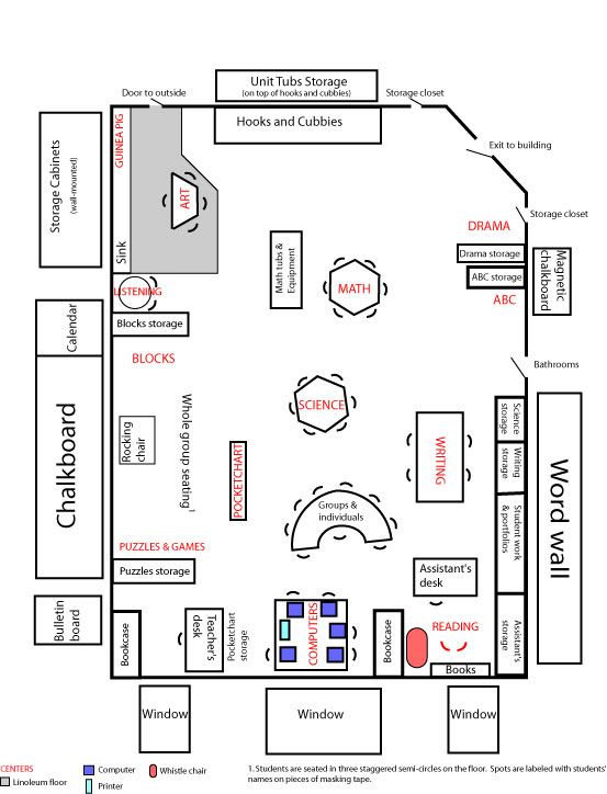 Sample Classroom Floor Plans Preschool: Kindergarten Classroom Layout I Wish My Classroom Was This