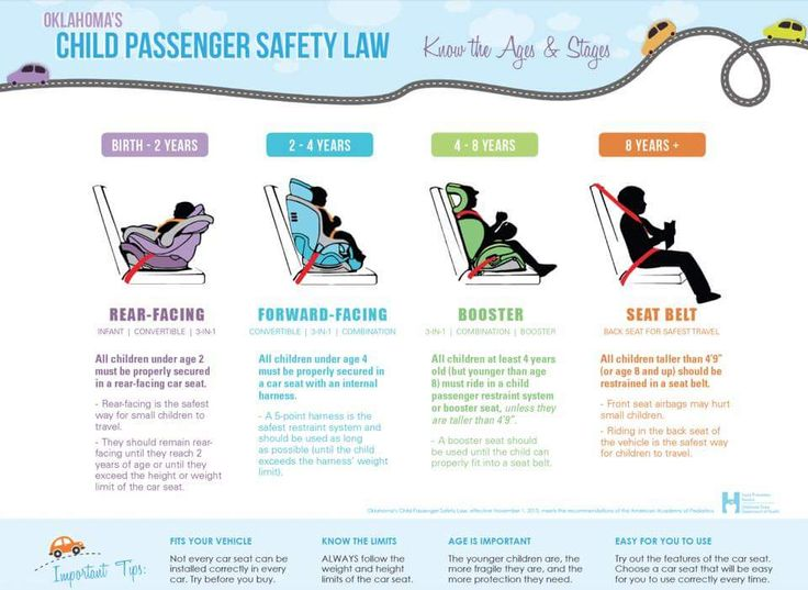 Oklahoma Car Seat Laws Child, What Is The Oklahoma Law On Car Seats