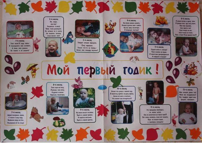 Красивые плакаты на год ребенку своими руками картинки