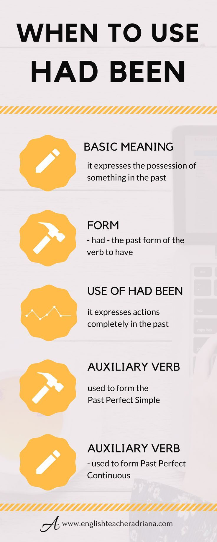 Have, had or has been? (When to make use of the Good Tenses in English)