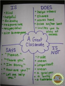 {First Day of School Activities} A Great Classmate List... this is a simple, positive way to start the year! Pin now, save for later.