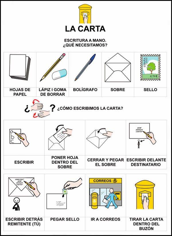La carta: escritura a mano. ¿Qué necesitamos?