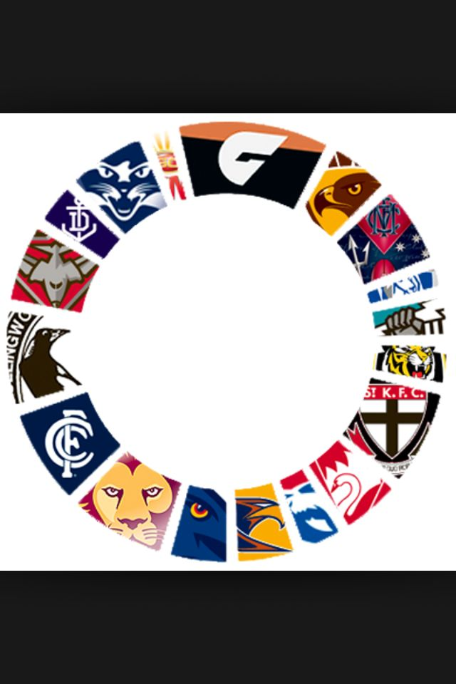 What AFL team do u support?
