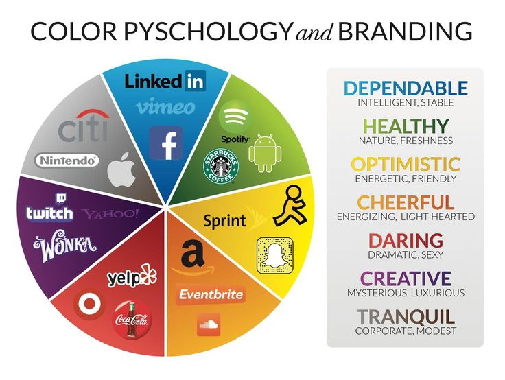 Influencing Success with Color Psychology
