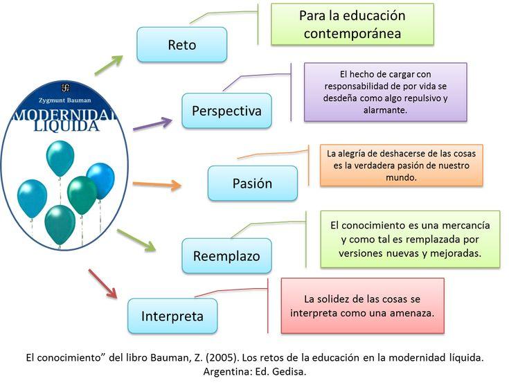 FORMACIÓN Y EDUCACIÓN: LA SOCIEDAD LÍQUIDA Y LOS RETOS QUE PLANTEA