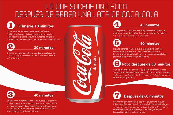 Todos sabemos que la Coca Cola tiene muchísima azúcar.