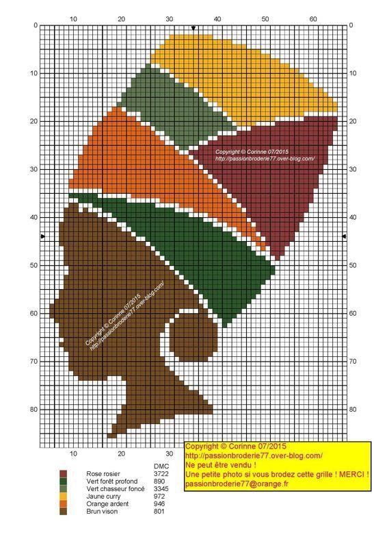 0 point de croix femme africaine et turban  - cross stitch  african woman and…