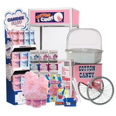 Candy Floss - scroll down for products